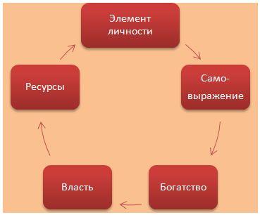 http://www.fanfenshui.ru/images/aspekti.jpg